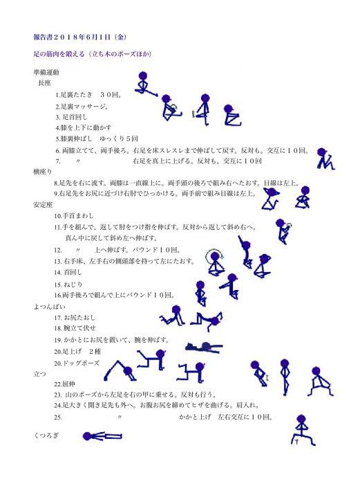 足の筋肉を鍛える1